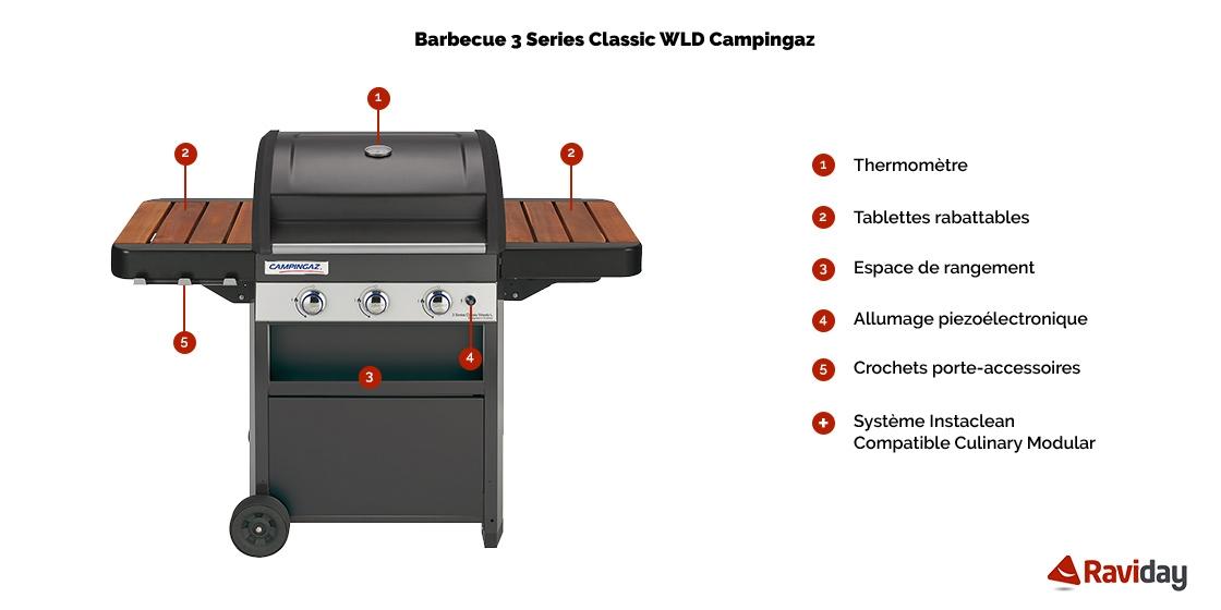 Barbecue à gaz Campingaz 3 SERIES Classic WLD 2000032796