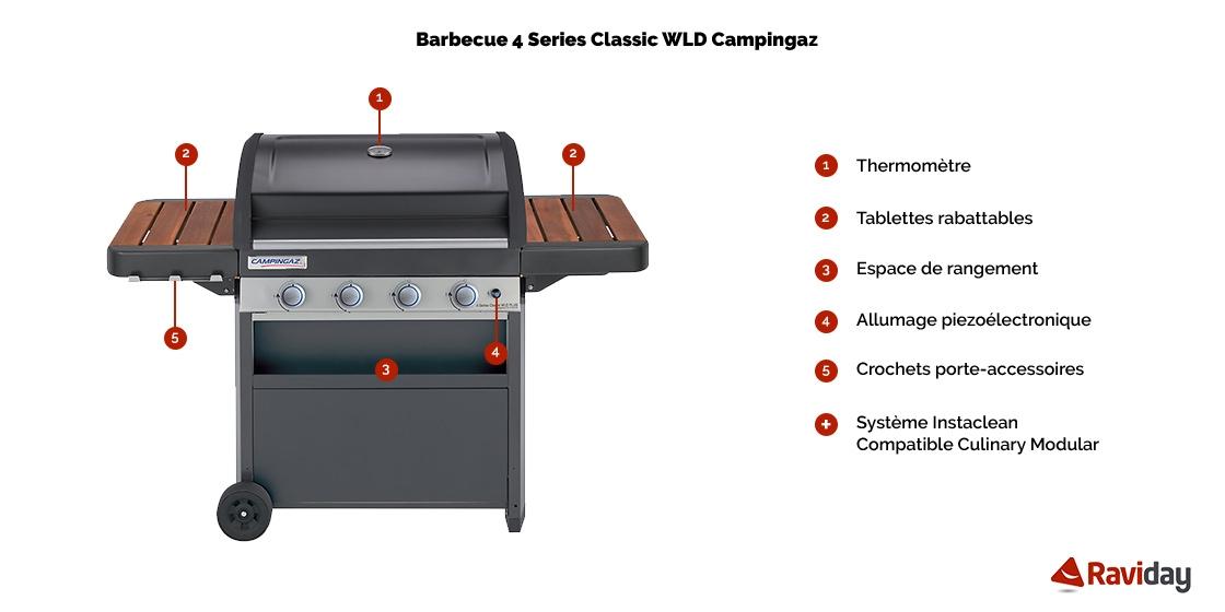 Barbecue à Gaz Campingaz 4 Series Classic Wld Raviday Barbecue