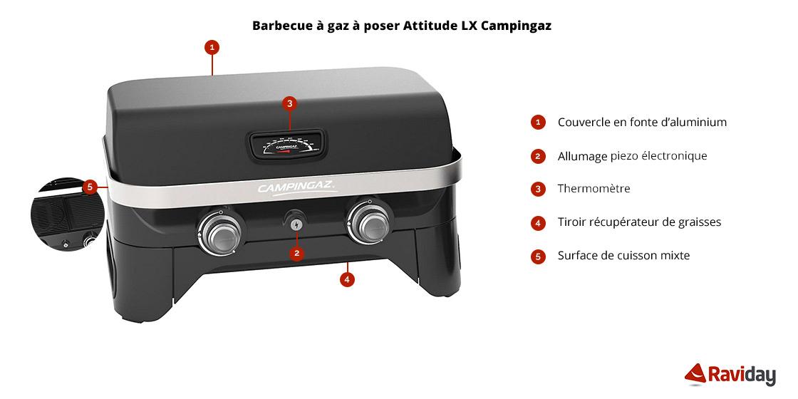 Caractéristiques du Barbecue gaz à poser Campingaz Attitude LX