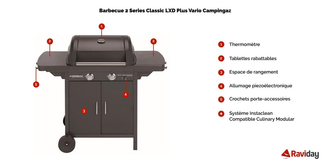 Caractéristiques Barbecue 2 Series Classic LXD Plus Vario Campingaz