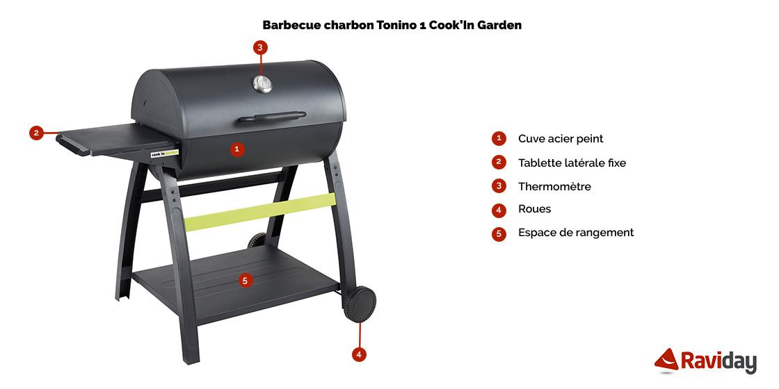 barbecue tonino 1 caractéristiques