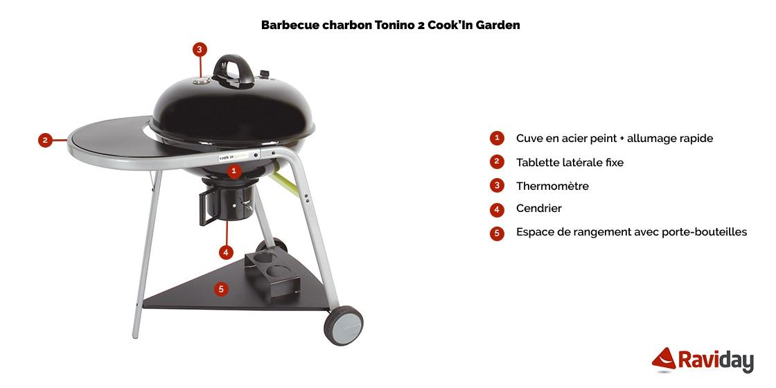 tonino 2 barbecue caractéristiques