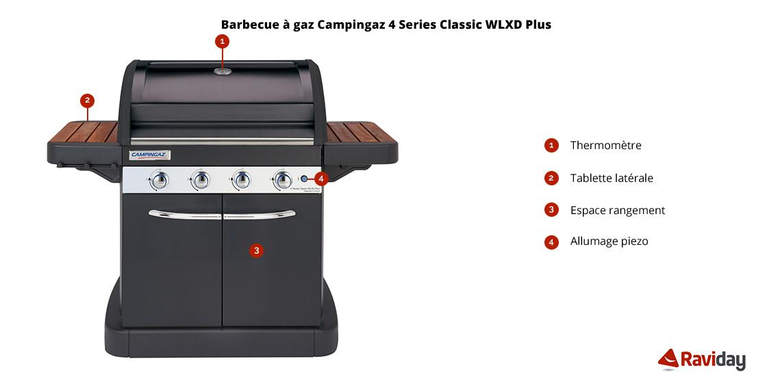 Caractéristiques barbecue Campingaz 4 Series Classic WLXD Plus