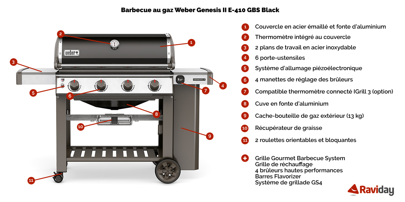 barbecue gaz weber genesis ii e 410 gbs black. Black Bedroom Furniture Sets. Home Design Ideas