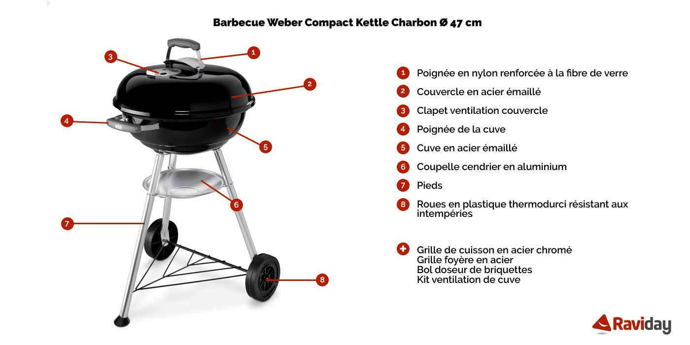 Schéma des caractéristiques techniques du Barbecue Weber Compact Kettle 47cm