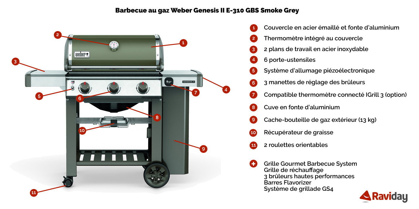 barbecue gaz weber genesis 2 e 310 gbs smoke grey raviday barbecue. Black Bedroom Furniture Sets. Home Design Ideas