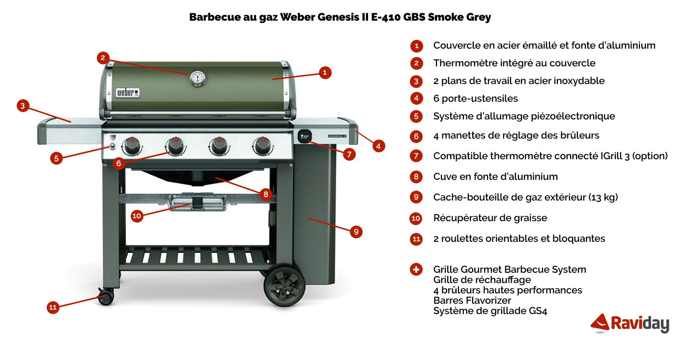 barbecue weber gaz genesis ii e 410 gbs smoke grey. Black Bedroom Furniture Sets. Home Design Ideas