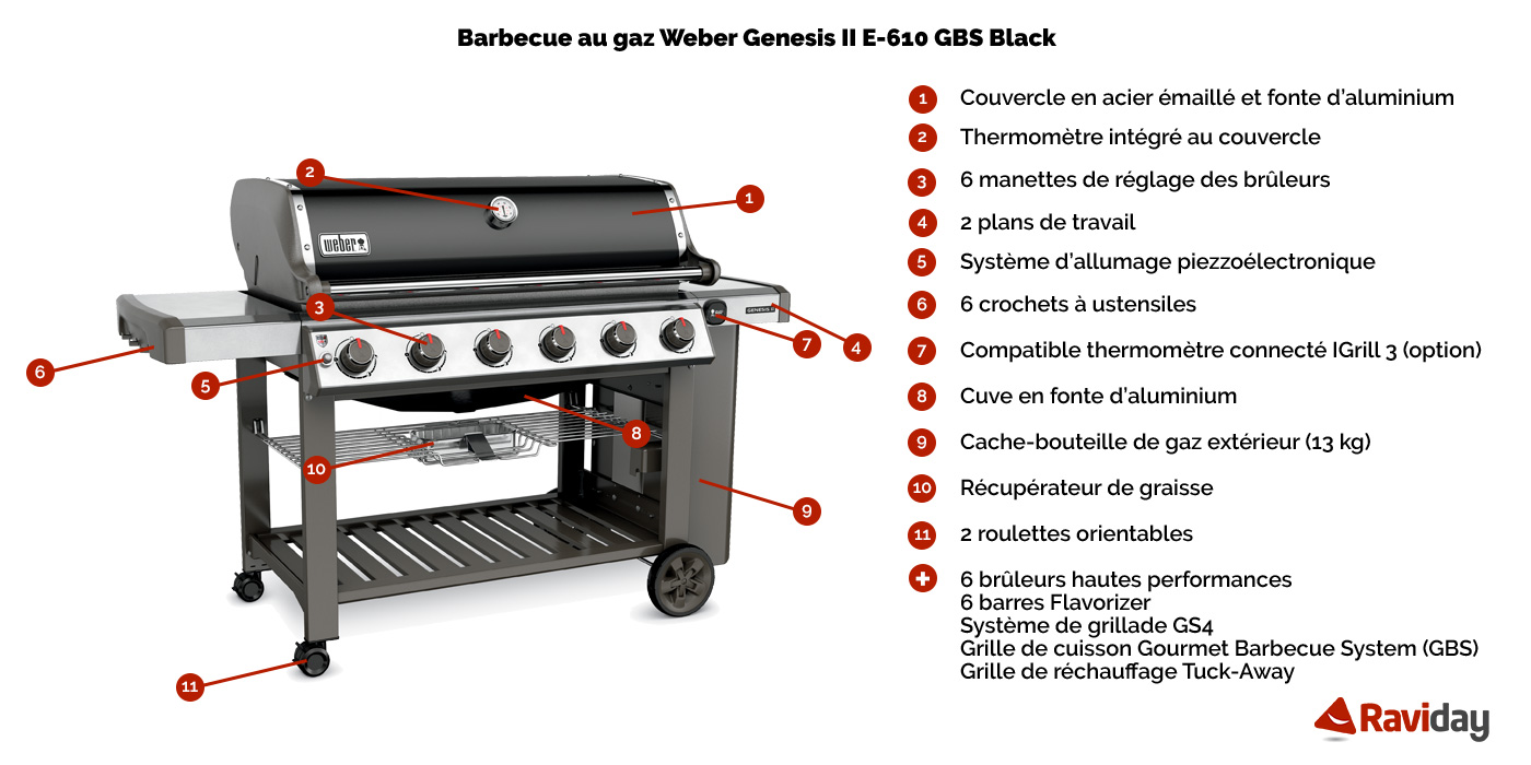 barbecue weber genesis ii e 610 gbs. Black Bedroom Furniture Sets. Home Design Ideas