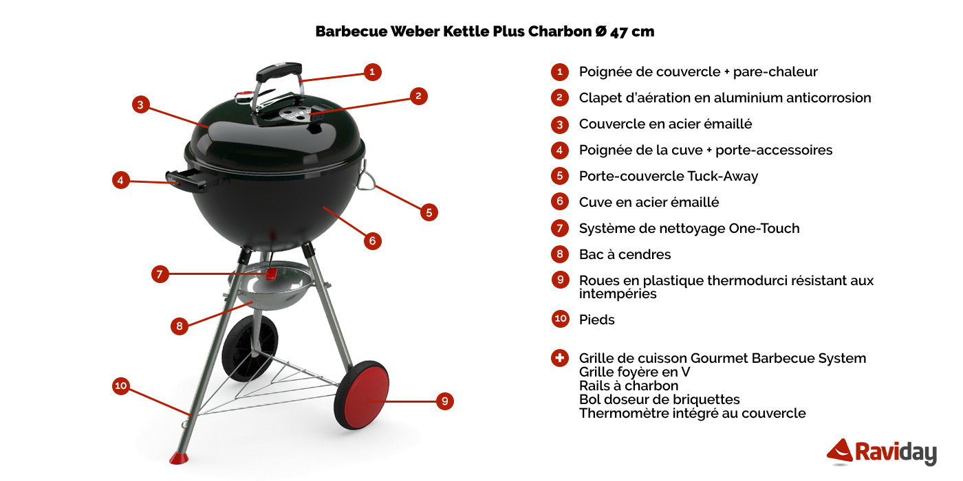 barbecue weber kettle plus raviday barbecue. Black Bedroom Furniture Sets. Home Design Ideas