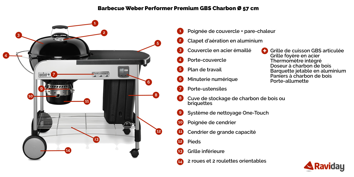 barbecue charbon weber performer premium gbs 57 cm. Black Bedroom Furniture Sets. Home Design Ideas