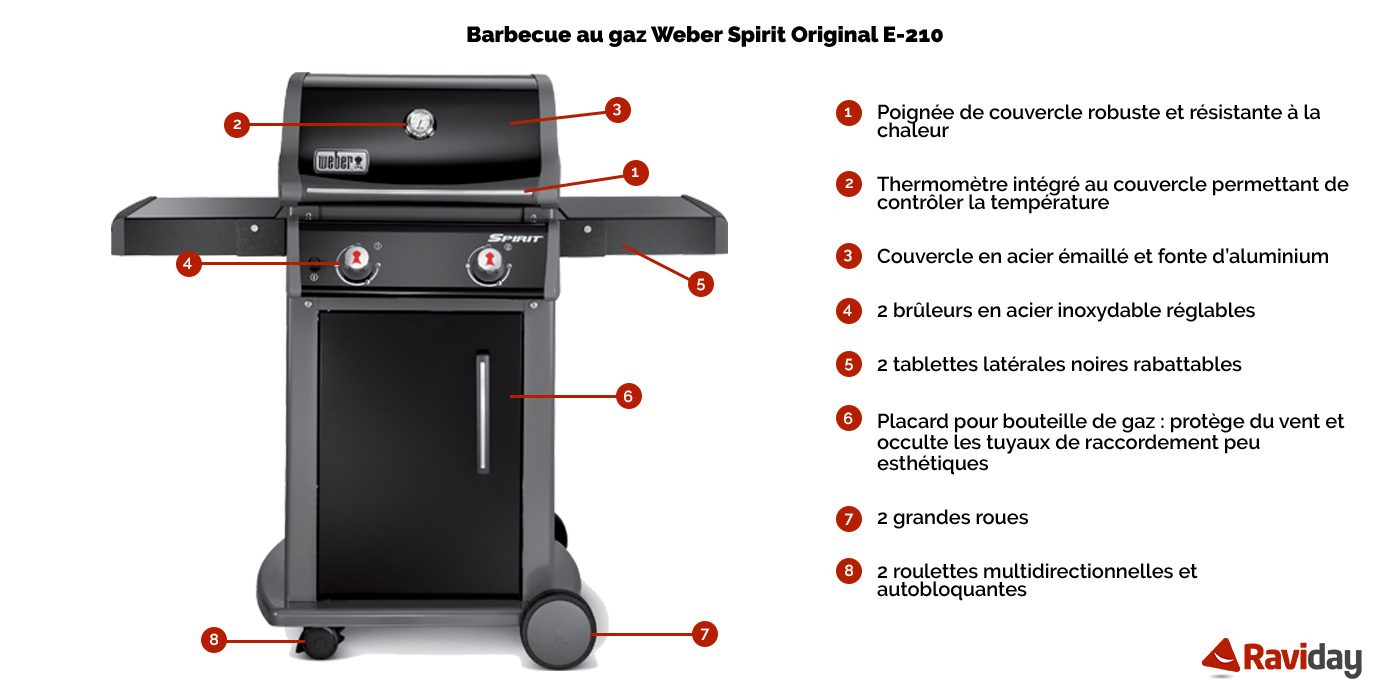barbecue gaz weber spirit original e 210 black. Black Bedroom Furniture Sets. Home Design Ideas