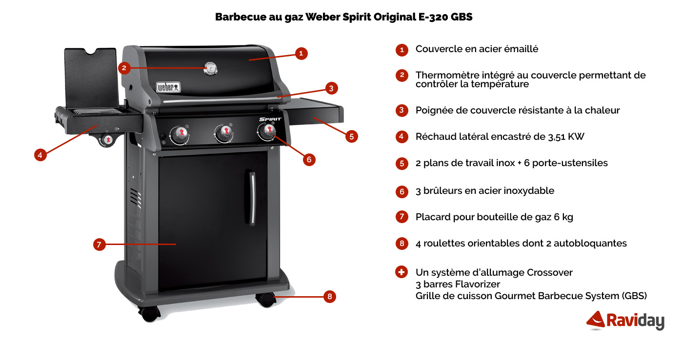 barbecue weber spirit original e 320 gbs. Black Bedroom Furniture Sets. Home Design Ideas