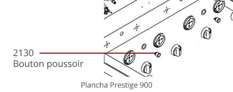 Bouton poussoir Iberica et Prestige