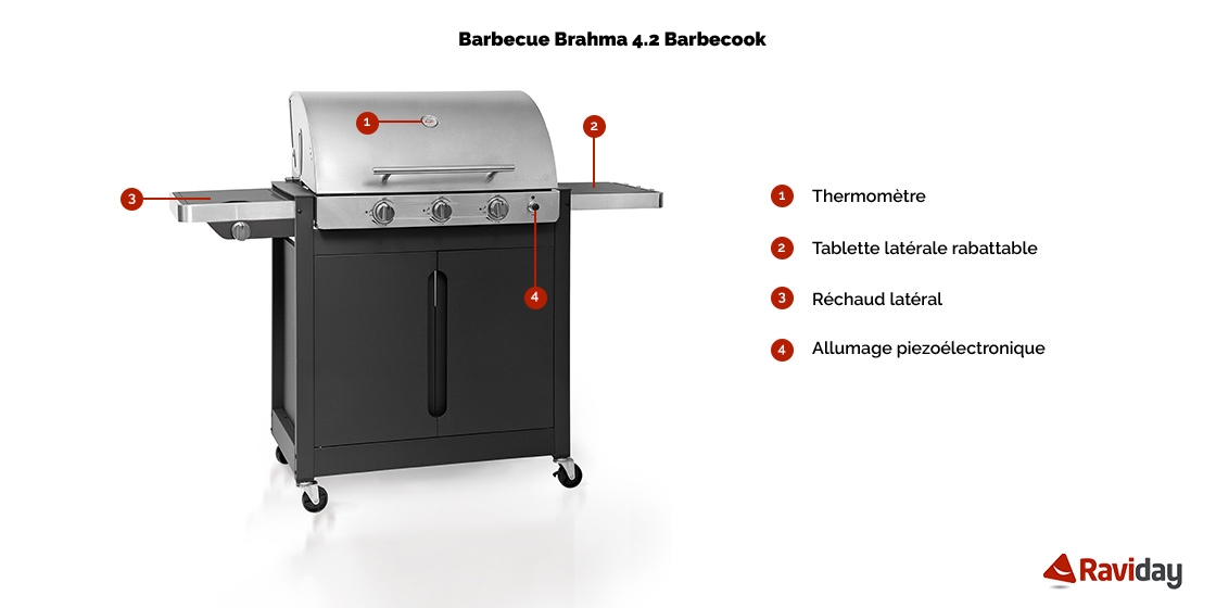 barbecue gaz 3 br leurs r chaud lat ral barbecook brahma 4 2 inox. Black Bedroom Furniture Sets. Home Design Ideas
