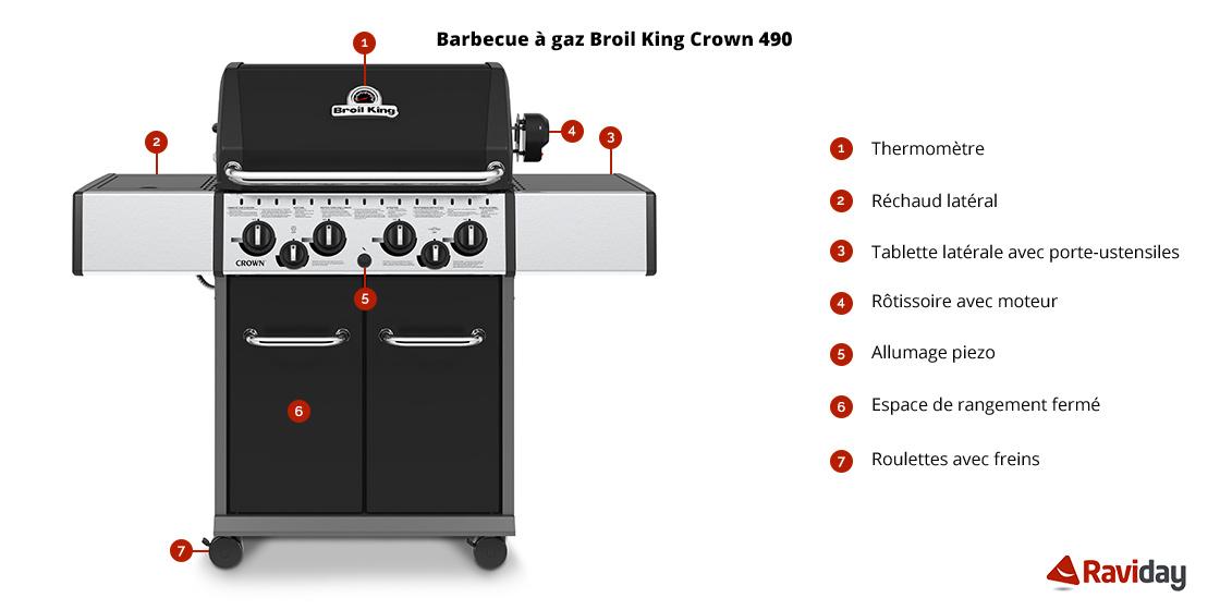 Caractéristiques Broil King Crown 490