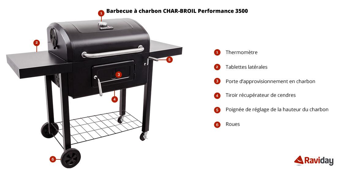 Caractéristiques barbecue à charbon CHAR-BROIL Performance 3500