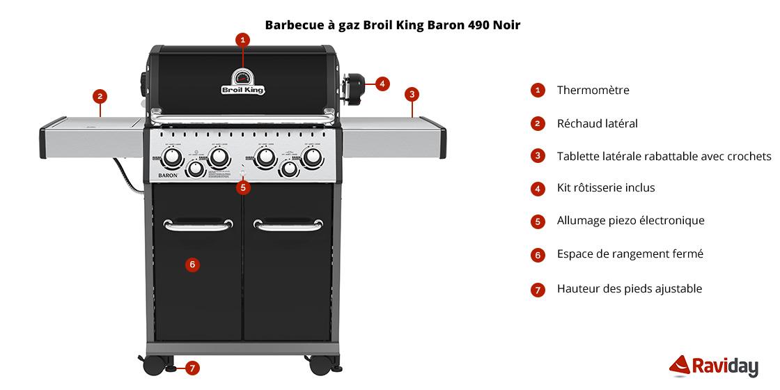 Caractéristiques Broil King BARON 490 Noir