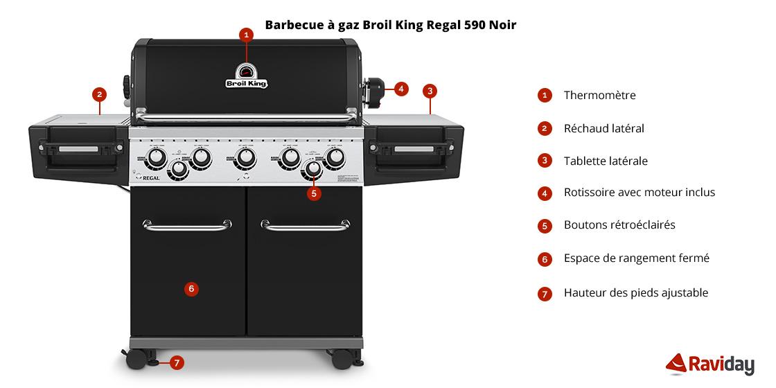 Caractéristiques Broil King BARON 590 Noir
