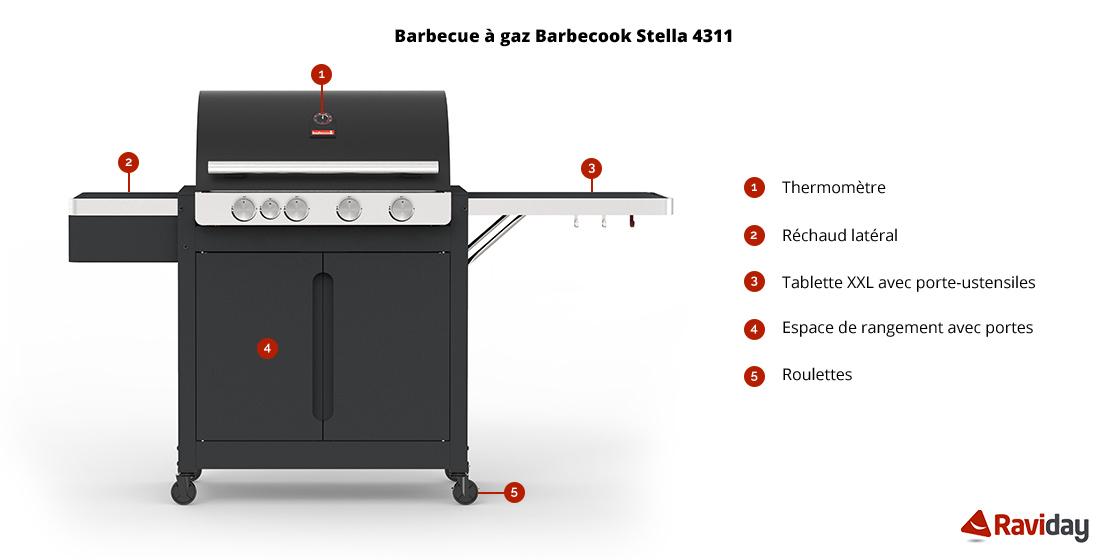 Barbecue Stella 4311 schéma