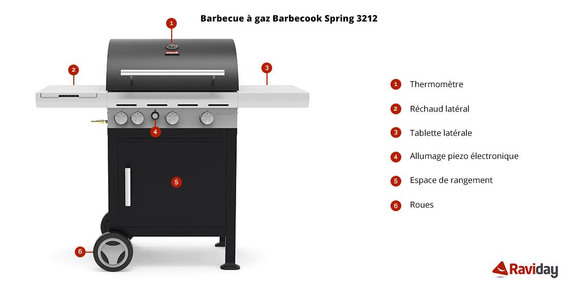 Barbecue Spring 3212 schéma