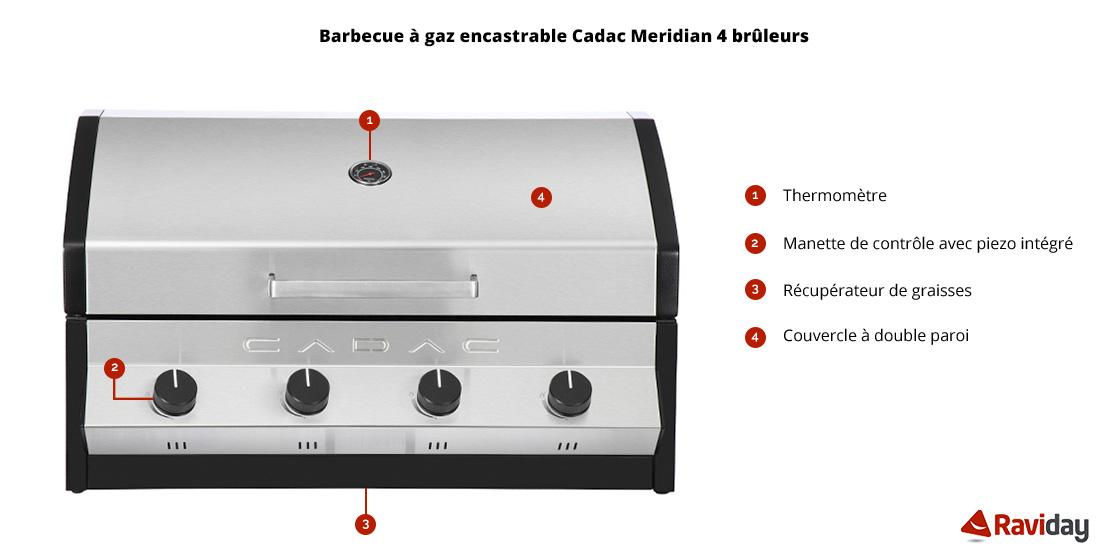 Caractéristiques du Barbecue à gaz Cadac MERIDIAN Inox 4 brûleurs