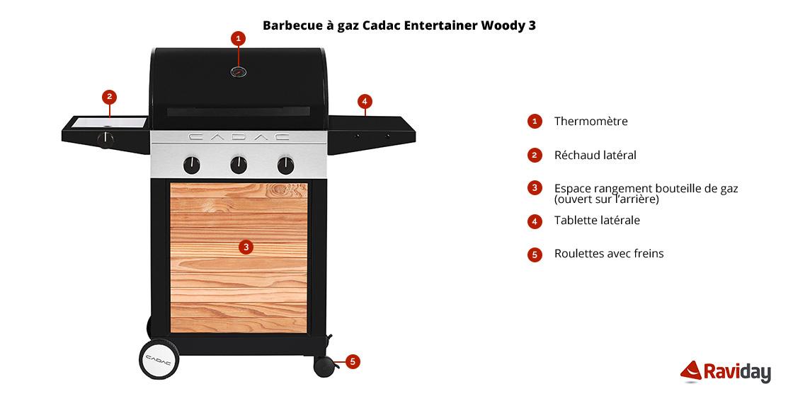 Caractéristiques du Barbecue à gaz Cadac ENTERTAINER WOODY 3 brûleurs