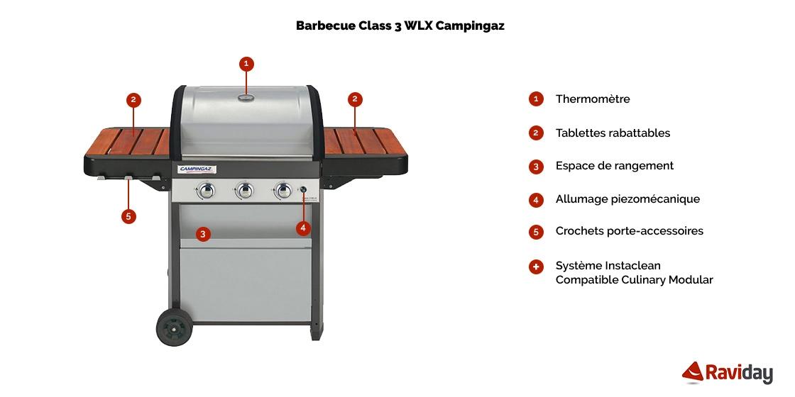 caractéristiques Barbecue à gaz Campingaz Class 3 WLX