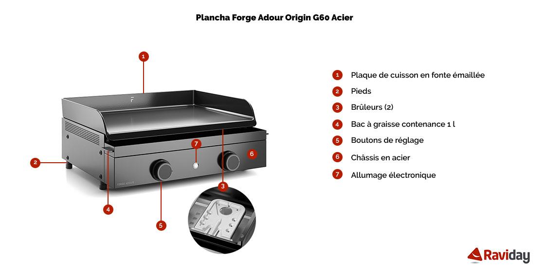 Caractéristiques de la Plancha Forge Adour Origin 60 acier