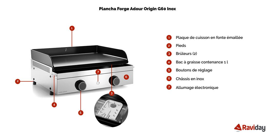 Schéma caractéristique de la Plancha à gaz Forge Adour ORIGIN 60 Inox