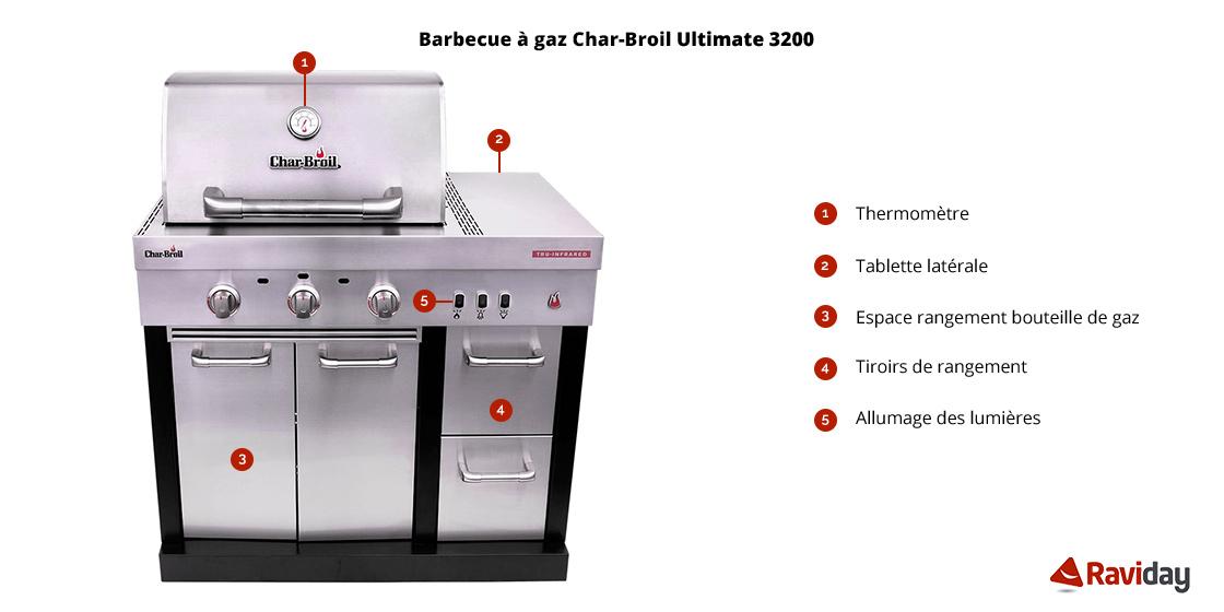 Caractéristiques du Barbecue Char-Broil Ultimate 3200