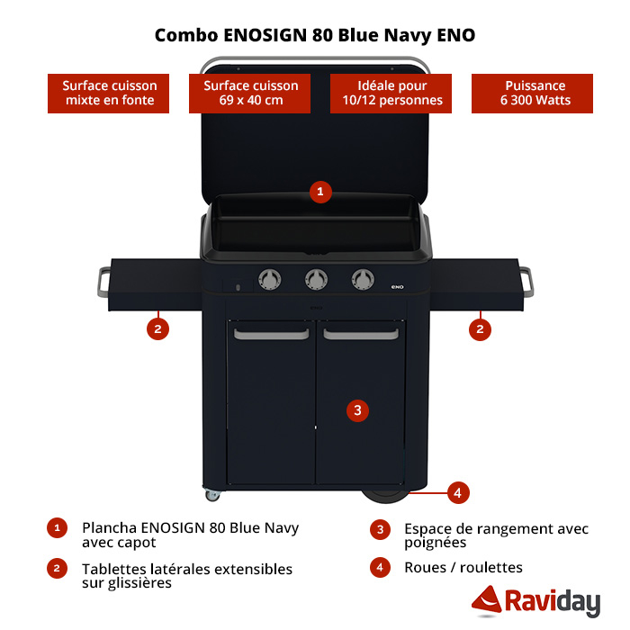 Caractéristiques techniques de la plancha ENOsign combo blue navy 80