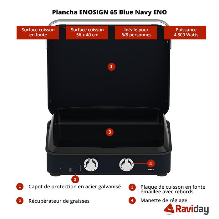 Caractéristiques techniques de la plancha ENOsign blue navy 65