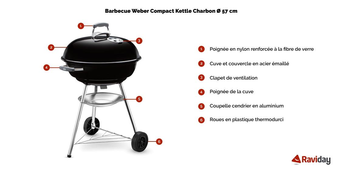 Schéma des caractéristiques techniques du Barbecue Weber Compact Kettle 57cm