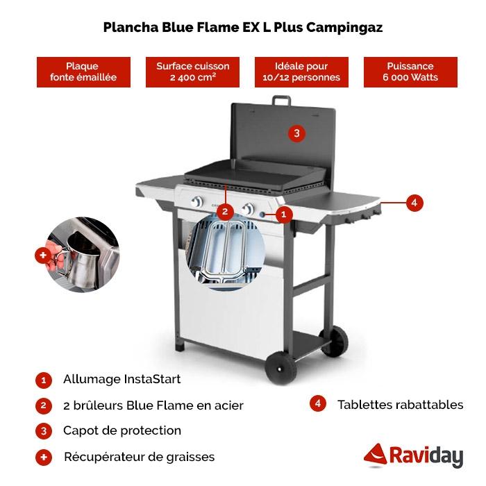 caractéristiques Plancha chariot blue flame ex l plus