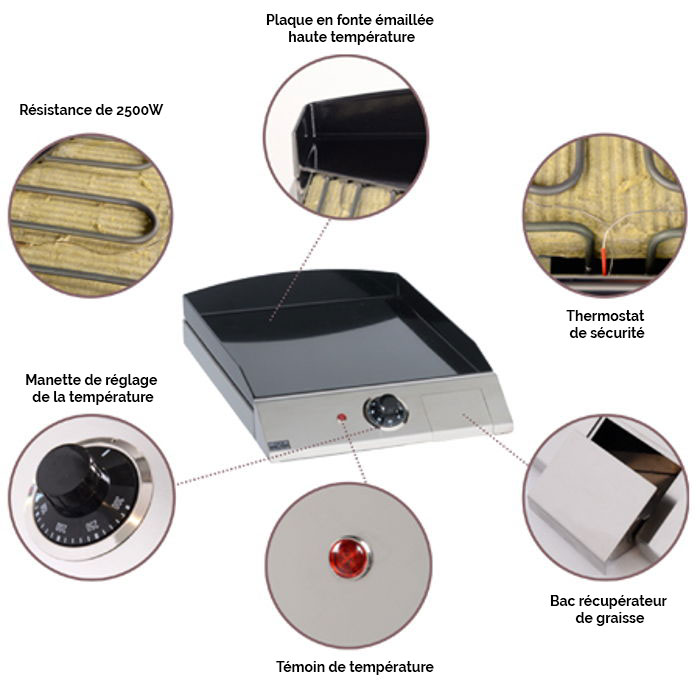 plancha lectrique forge adour indoor 540. Black Bedroom Furniture Sets. Home Design Ideas