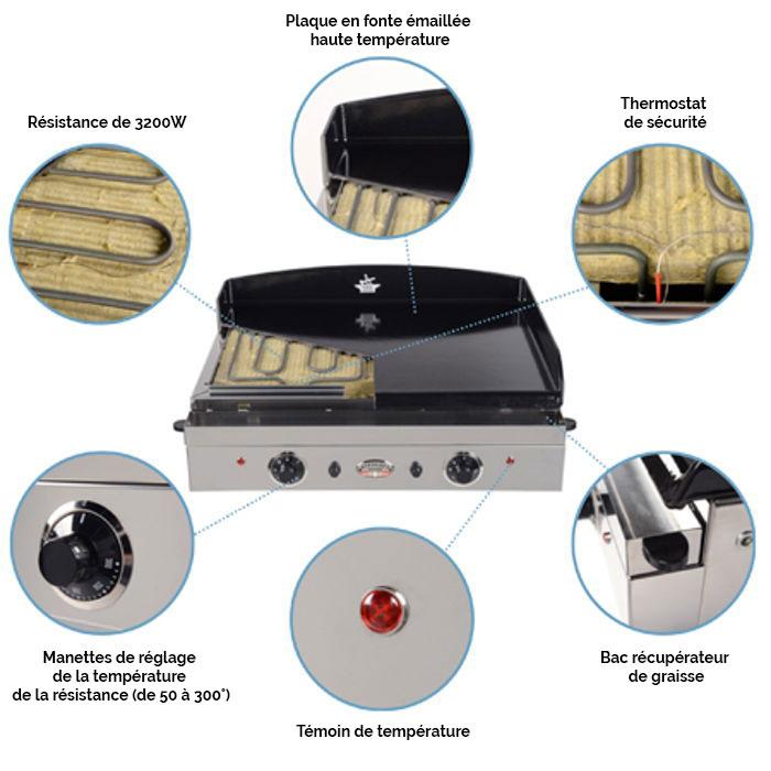 9482c370611ea7 La surface de cuisson de 60 centimètres vous permettra de concocter de bon  repas pour 8 voire 10 personnes. Idéal pour un moment convivial entre amis  ou en ...