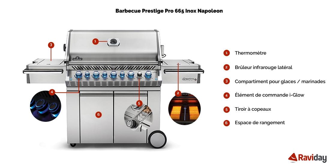 Prestige 500 Inox
