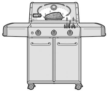 Cuisson 50/50 sur Barbecue à Gaz Weber