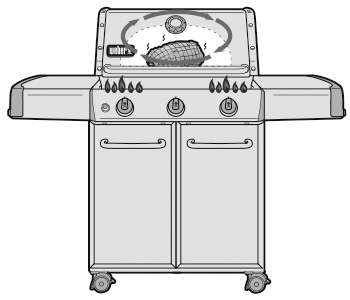 Cuisson indirecte sur Barbecue à Gaz Weber